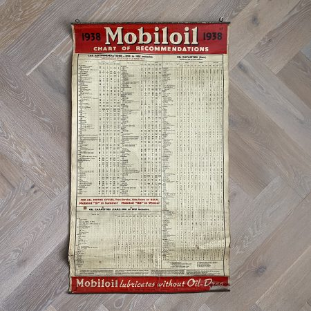 1938 Mobiloil Grease Chart